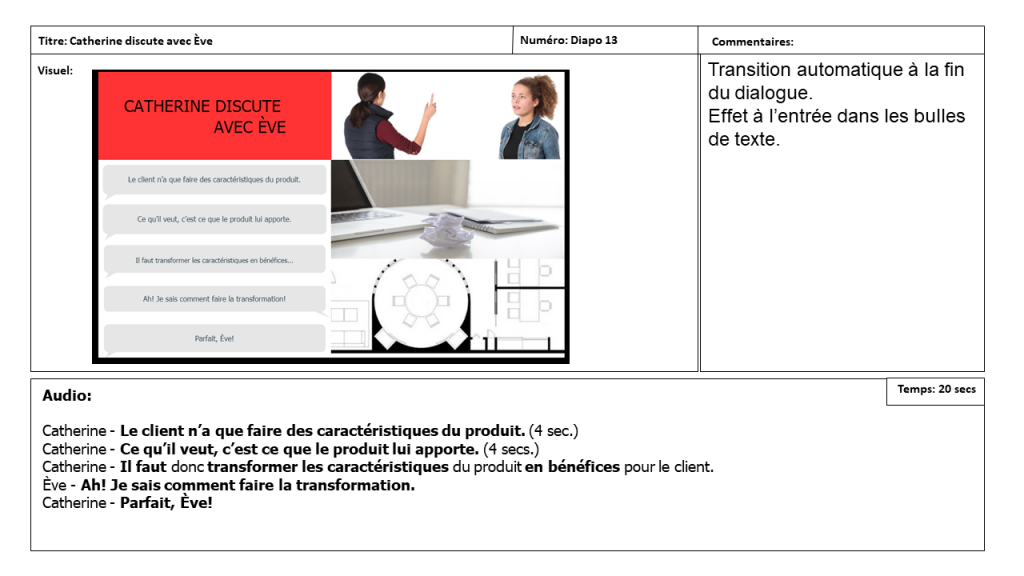Diapositive 13 Storyboard e-learning