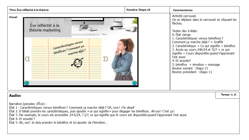 Diapositive 14 Storyboard e-learning