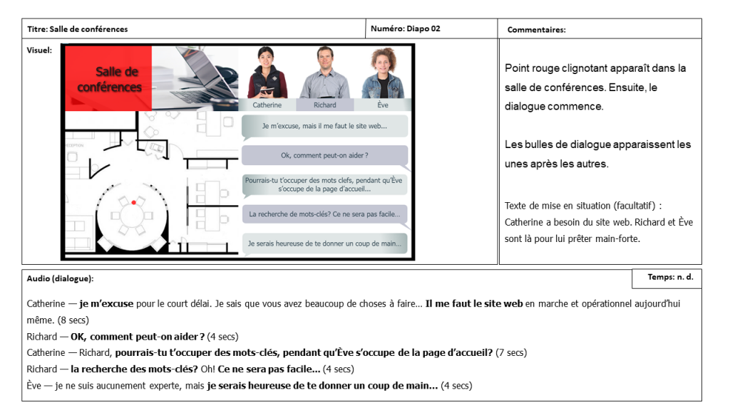 Diapositive 2 Storyboard e-learning