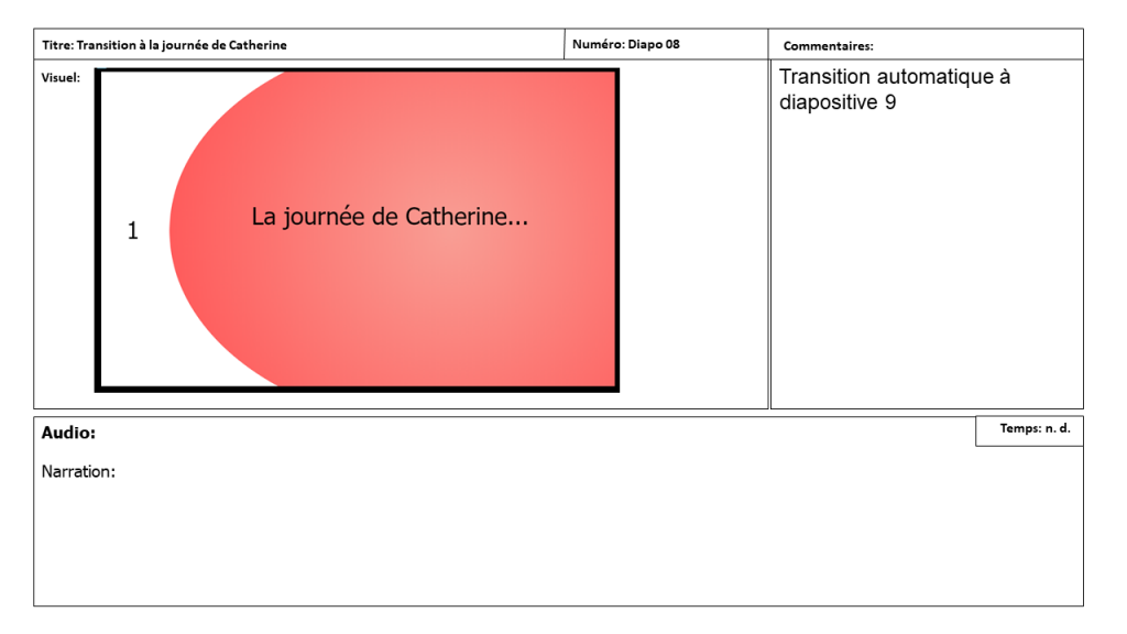 Diapositive 8 Storyboard e-learning