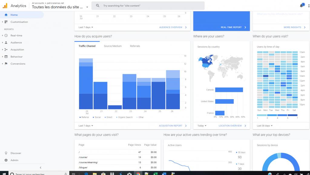 Acquisition de trafic à l'aide de mots-clés de longue traîne. Interface de Google Analytics.