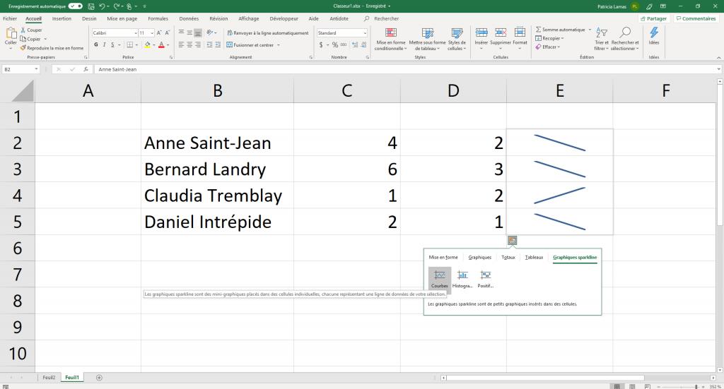 Exemple de graphiques sparkline introduits avec l'outil d'analyse rapide.